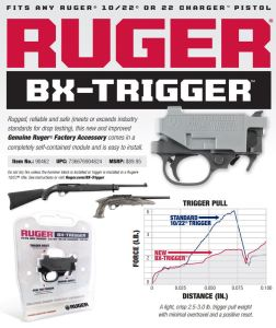 Ruger introduces premium trigger for the 10/22